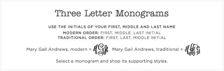 Top 3-Letter Monograms